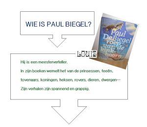 Paul Biegel weblog 2